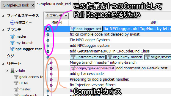 Tips : SourceTree で複数のCommitを Reset でまとめる