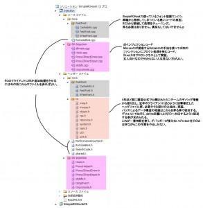 2014-05-22-simplerohook-src-overview